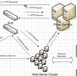 Datacenter Diagram